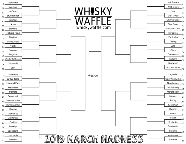 Round 1 Whisky Waffle March Madness